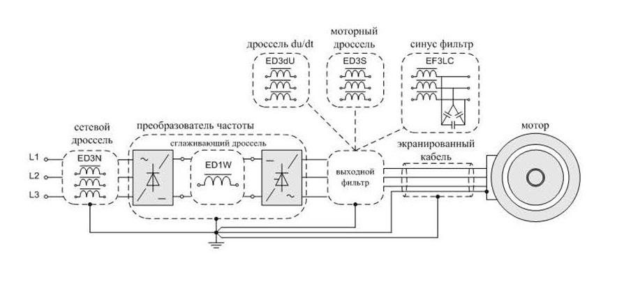 Синус фильтр обозначение на схеме